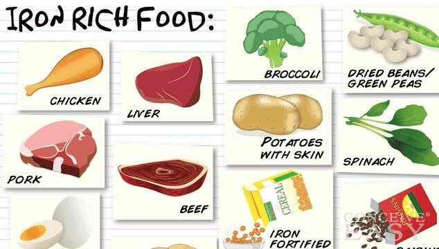 Cara Mencegah Anemia Dengan Menu Makan Sehat - tokoalkes ...